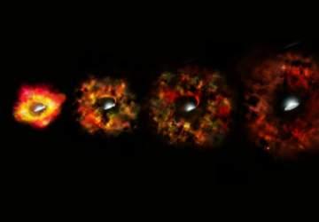 Astronomía en Vivo